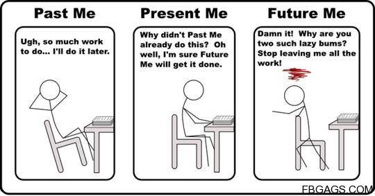 Past-Present-Future-